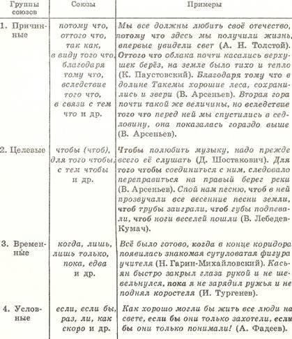 """"""",""""gimn56.tsu.ru"""